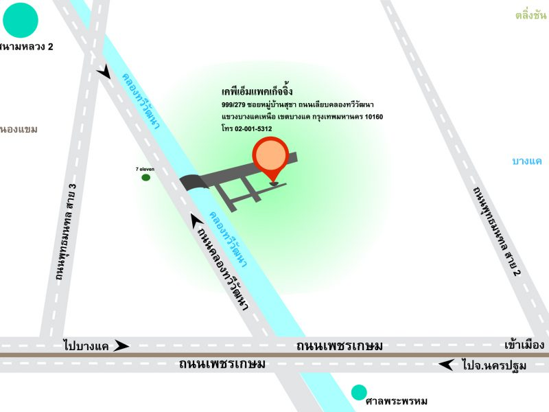 map_kpm